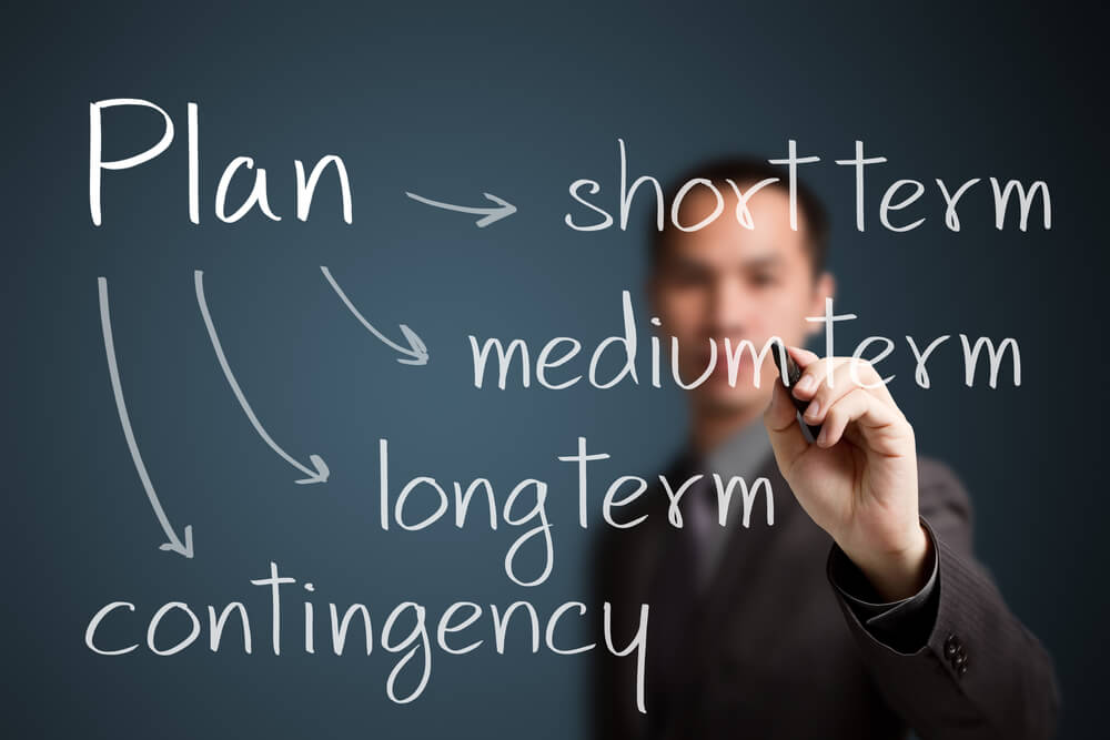 contingency planning and business continuity
